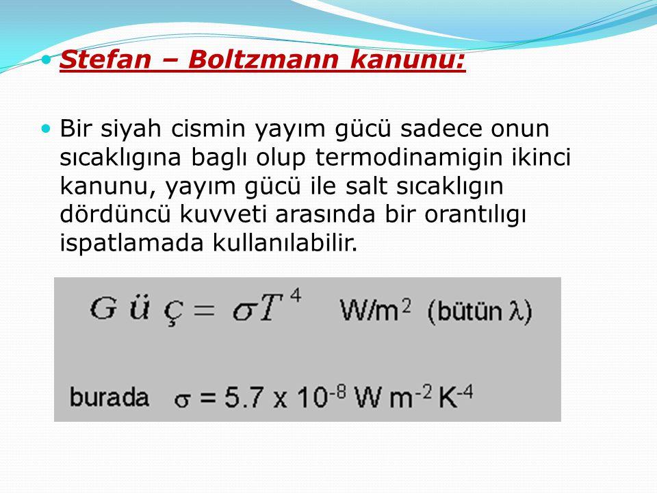 Stefan – Boltzmann kanunu: Bir siyah cismin yayım gücü sadece onun sıcaklıgına baglı olup termodinamigin ikinci kanunu, yayım gücü ile salt sıcaklıgın