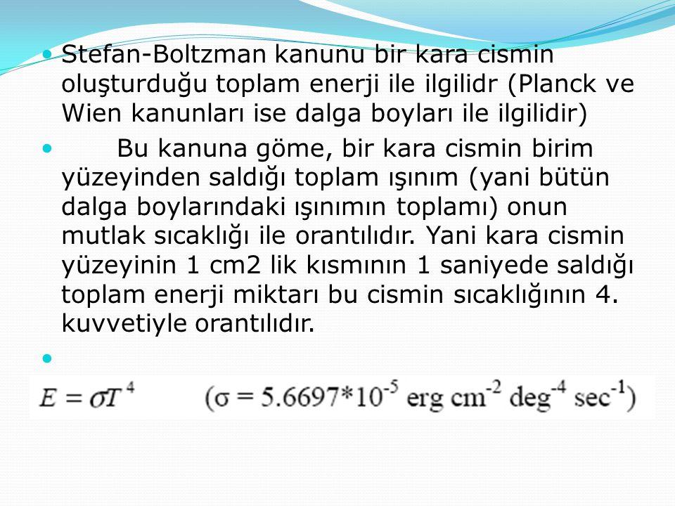 Stefan-Boltzman kanunu bir kara cismin oluşturduğu toplam enerji ile ilgilidr (Planck ve Wien kanunları ise dalga boyları ile ilgilidir) Bu kanuna göm
