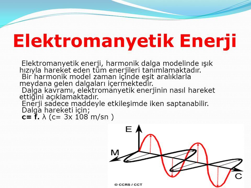 Elektromanyetik enerji, harmonik dalga modelinde ışık hızıyla hareket eden tüm enerjileri tanımlamaktadır. Bir harmonik model zaman içinde eşit aralık