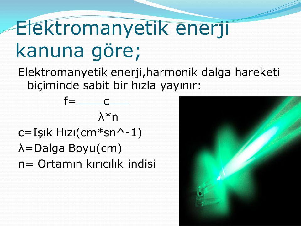 Elektromanyetik enerji kanuna göre; Elektromanyetik enerji,harmonik dalga hareketi biçiminde sabit bir hızla yayınır: f= c λ*n c=Işık Hızı(cm*sn^-1) λ