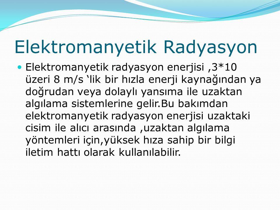 Elektromanyetik Radyasyon Elektromanyetik radyasyon enerjisi,3*10 üzeri 8 m/s 'lik bir hızla enerji kaynağından ya doğrudan veya dolaylı yansıma ile u