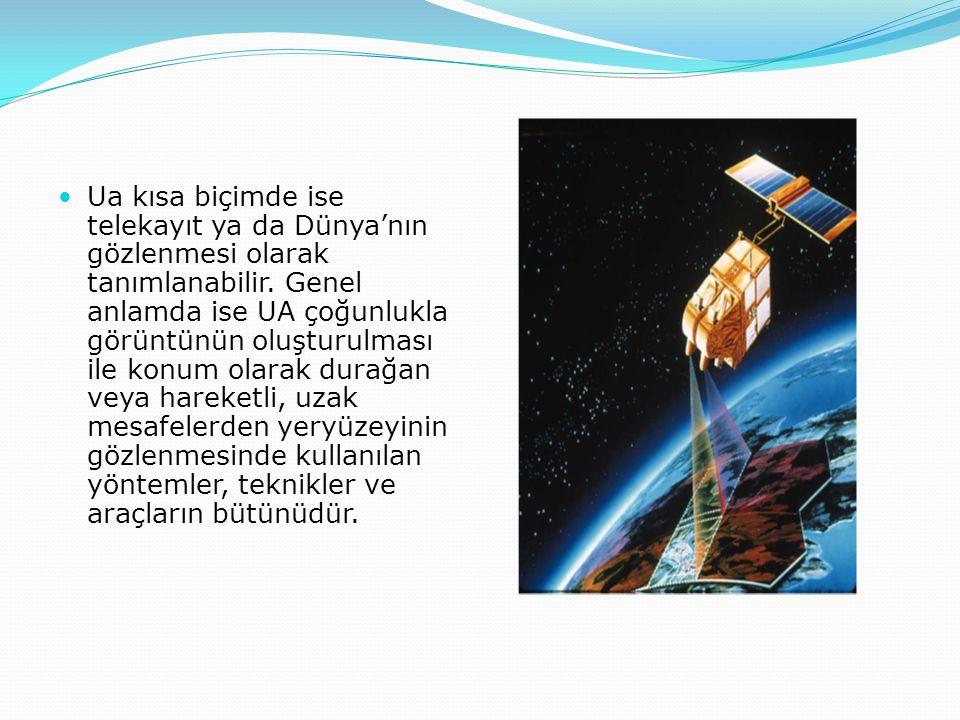 Ua kısa biçimde ise telekayıt ya da Dünya'nın gözlenmesi olarak tanımlanabilir. Genel anlamda ise UA çoğunlukla görüntünün oluşturulması ile konum ola