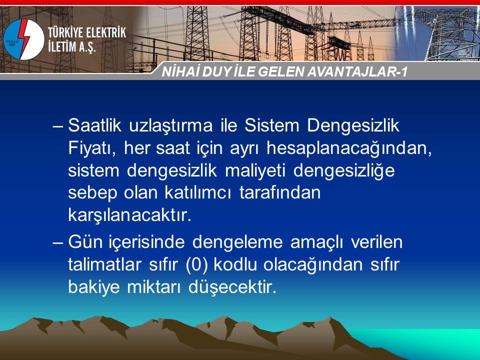 30-31 Ekim 2009 OSB İstanbul Toplantısı Sunumu –Saatlik uzlaştırma ile Sistem Dengesizlik Fiyatı, her saat için ayrı hesaplanacağından, sistem dengesi