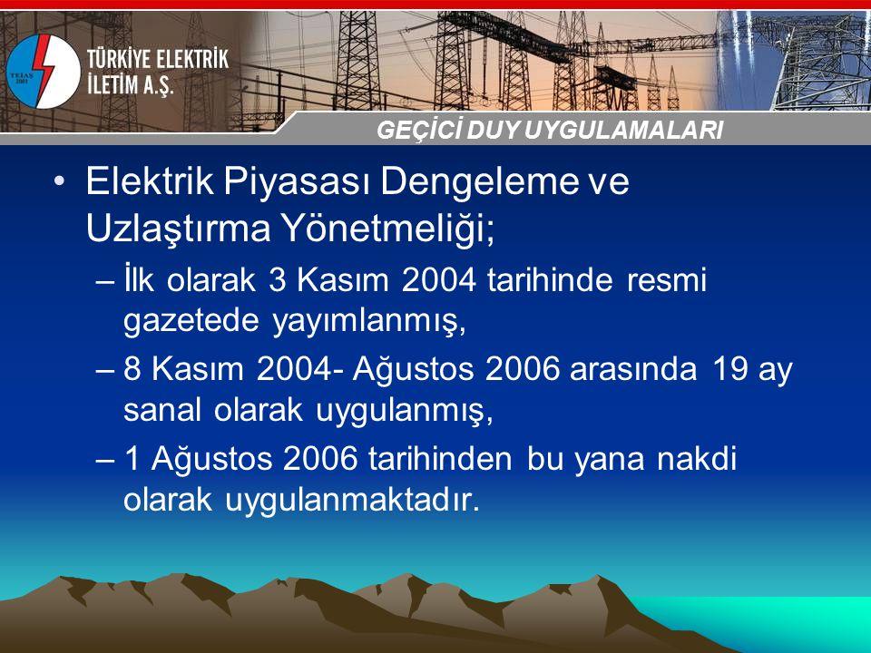 30-31 Ekim 2009 OSB İstanbul Toplantısı Sunumu Elektrik Piyasası Dengeleme ve Uzlaştırma Yönetmeliği; –İlk olarak 3 Kasım 2004 tarihinde resmi gazeted