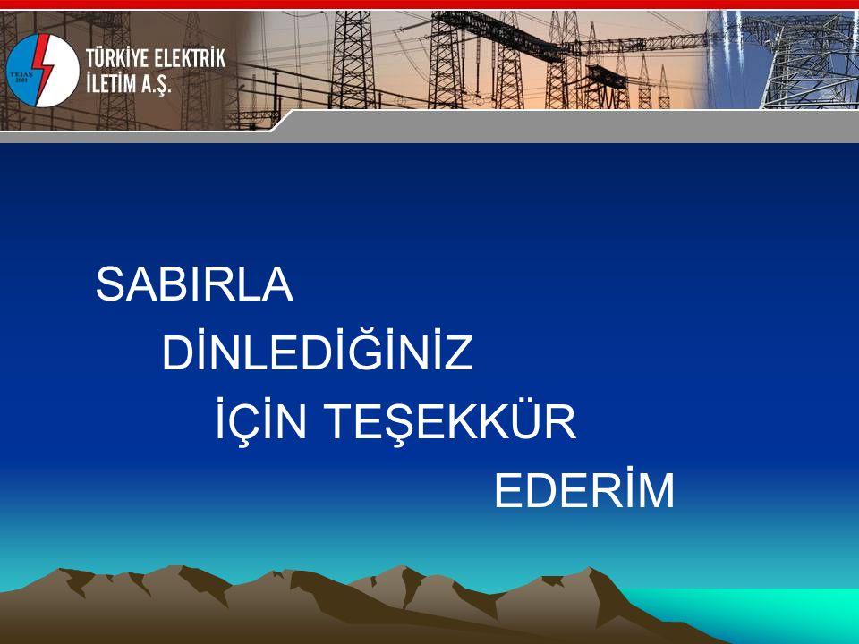30-31 Ekim 2009 OSB İstanbul Toplantısı Sunumu SABIRLA DİNLEDİĞİNİZ İÇİN TEŞEKKÜR EDERİM