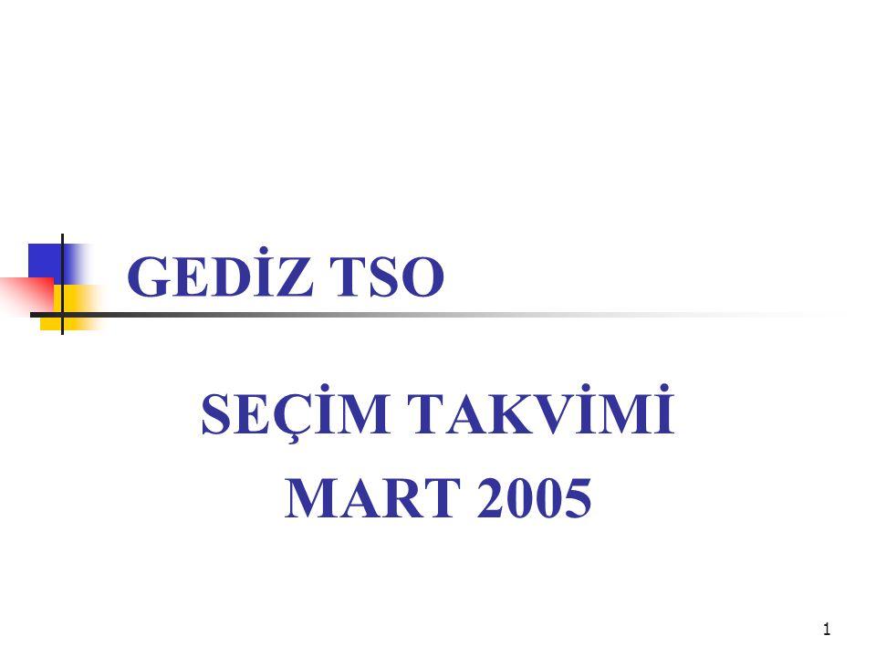 2 SEÇİM SÜRECİ 18 ŞUBAT 2005 Cuma: Listelerin hakime verilmesi ( 3 nüsha ) 23 ŞUBAT 2005 Çarşamba: Listelerin hakimden alınması (saat 09:00 ) 23-24-25 ŞUBAT 2005: Listelerin ( seçme ve seçilme ) 3 tam iş günü ilanı