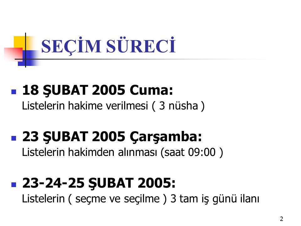 2 SEÇİM SÜRECİ 18 ŞUBAT 2005 Cuma: Listelerin hakime verilmesi ( 3 nüsha ) 23 ŞUBAT 2005 Çarşamba: Listelerin hakimden alınması (saat 09:00 ) 23-24-25