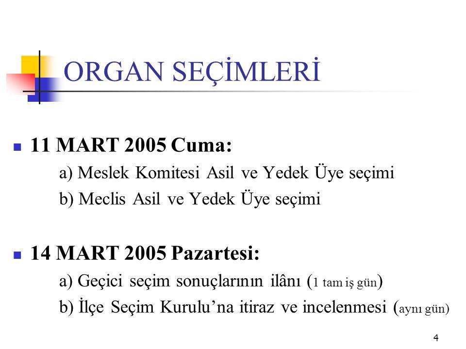 4 ORGAN SEÇİMLERİ 11 MART 2005 Cuma: a) Meslek Komitesi Asil ve Yedek Üye seçimi b) Meclis Asil ve Yedek Üye seçimi 14 MART 2005 Pazartesi: a) Geçici