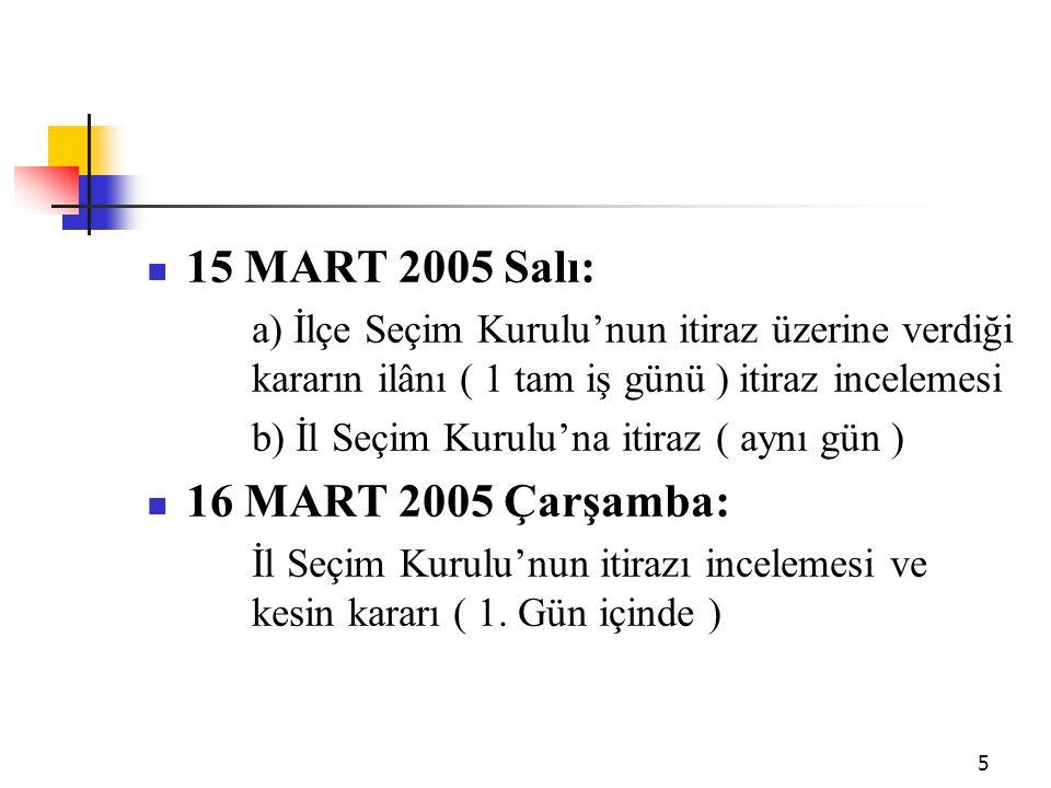 6 17 MART 2005 Perşembe: a) Tüzel kişilerin yetkili temsilcisinin isminin bildirilmesi b) OSY 26 ıncı maddesi uyarınca Meslek Komitesi Başkanı ve Yardımcısının üç gün içinde seçilmesi (17-18-19 Mart 2005 ) 18 MART 2005 Cuma: a) Oda Yönetim Kurulu Başkanı seçimi ( en geç 2 gün içinde ) b) Oda Yönetim Kurulu Asil ve Yedek Üyeleri seçimi c) Disiplin Kurulu Asil ve Yedek Üyeleri seçimi d) Birlik Genel Kurul Asil ve Yedek Üyeleri seçimi