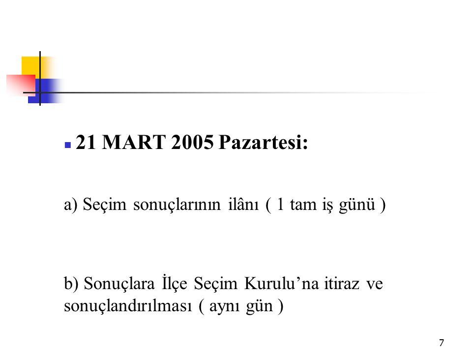 7 21 MART 2005 Pazartesi: a) Seçim sonuçlarının ilânı ( 1 tam iş günü ) b) Sonuçlara İlçe Seçim Kurulu'na itiraz ve sonuçlandırılması ( aynı gün )