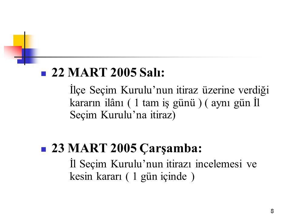 8 22 MART 2005 Salı: İlçe Seçim Kurulu'nun itiraz üzerine verdiği kararın ilânı ( 1 tam iş günü ) ( aynı gün İl Seçim Kurulu'na itiraz) 23 MART 2005 Ç