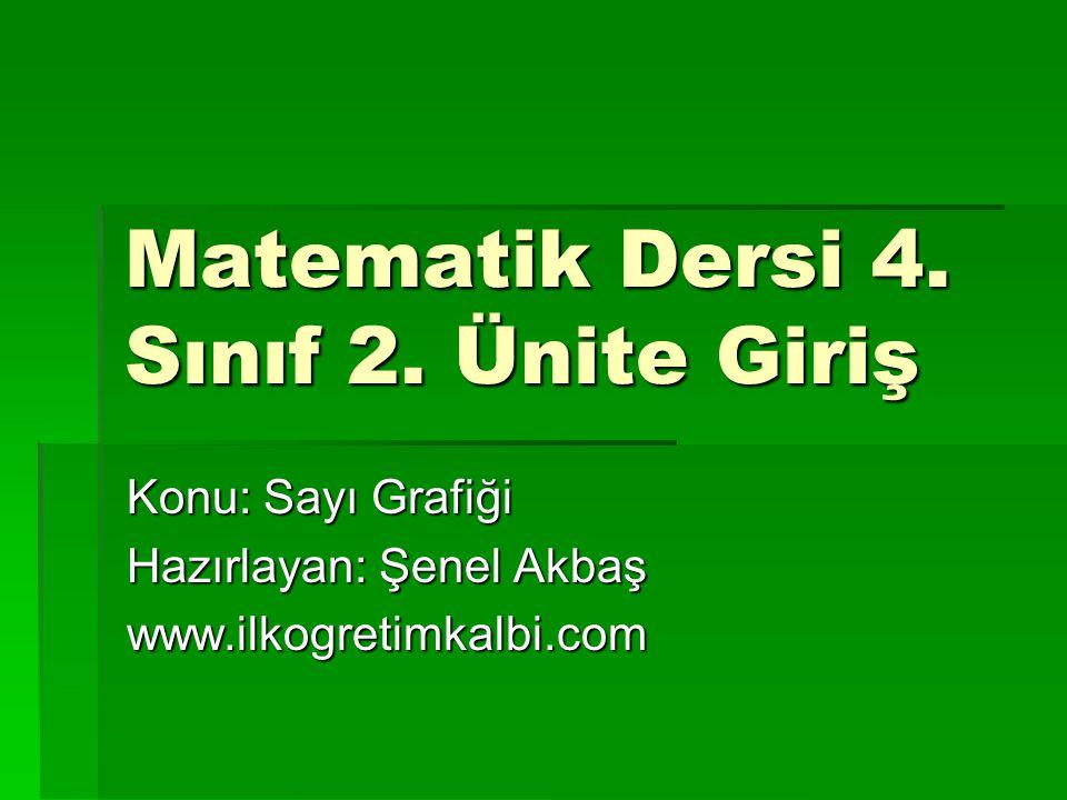 Matematik Dersi 4. Sınıf 2. Ünite Giriş Konu: Sayı Grafiği Hazırlayan: Şenel Akbaş www.ilkogretimkalbi.com