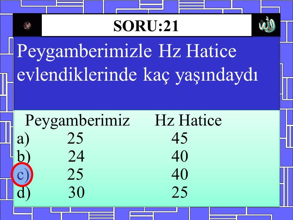 Peygamberimizle Hz Hatice evlendiklerinde kaç yaşındaydı Peygamberimiz Hz Hatice a) 25 45 b) 24 40 c) 25 40 d) 30 25 Peygamberimiz Hz Hatice a) 25 45