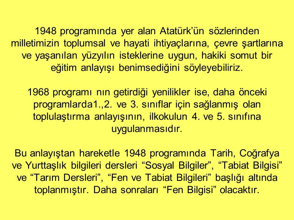 1948 programında yer alan Atatürk'ün sözlerinden milletimizin toplumsal ve hayati ihtiyaçlarına, çevre şartlarına ve yaşanılan yüzyılın isteklerine uy