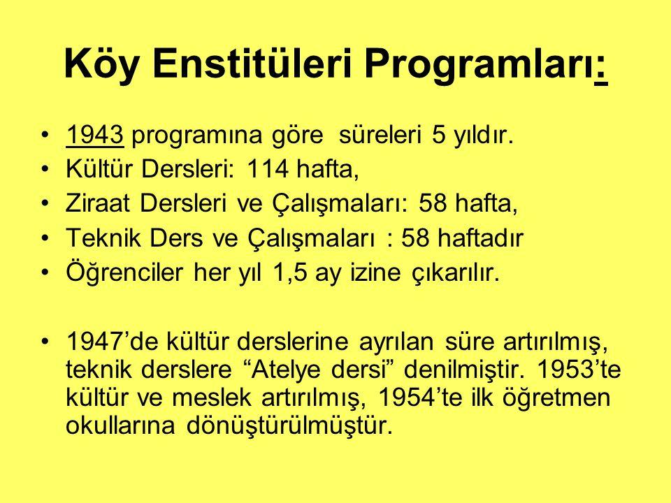 Köy Enstitüleri Programları: 1943 programına göre süreleri 5 yıldır. Kültür Dersleri: 114 hafta, Ziraat Dersleri ve Çalışmaları: 58 hafta, Teknik Ders