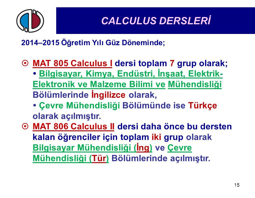 15 2014–2015 Öğretim Yılı Güz Döneminde;  MAT 805 Calculus I dersi toplam 7 grup olarak;  Bilgisayar, Kimya, Endüstri, İnşaat, Elektrik- Elektronik ve Malzeme Bilimi ve Mühendisliği Bölümlerinde İngilizce olarak,  Çevre Mühendisliği Bölümünde ise Türkçe olarak açılmıştır.