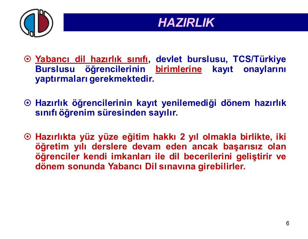 6 HAZIRLIK  Yabancı dil hazırlık sınıfı, devlet burslusu, TCS/Türkiye Burslusu öğrencilerinin birimlerine kayıt onaylarını yaptırmaları gerekmektedir.
