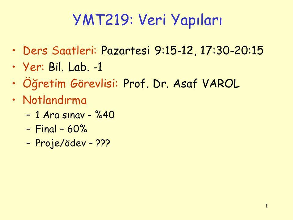 1 YMT219: Veri Yapıları Ders Saatleri: Pazartesi 9:15-12, 17:30-20:15 Yer: Bil. Lab. -1 Öğretim Görevlisi: Prof. Dr. Asaf VAROL Notlandırma –1 Ara sın