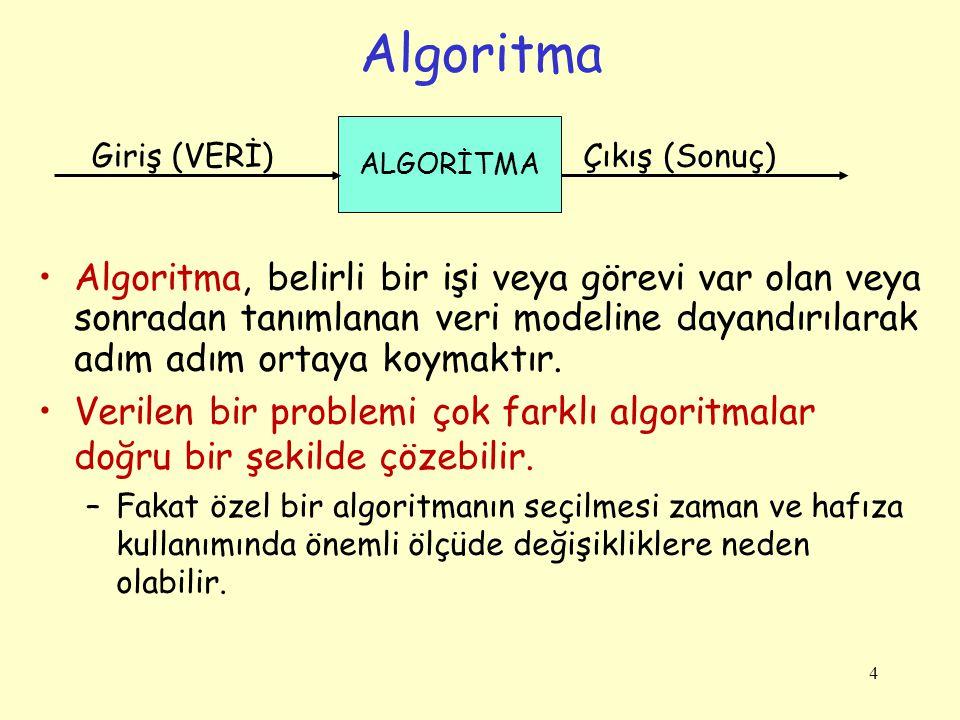4 Algoritma Algoritma, belirli bir işi veya görevi var olan veya sonradan tanımlanan veri modeline dayandırılarak adım adım ortaya koymaktır. Verilen