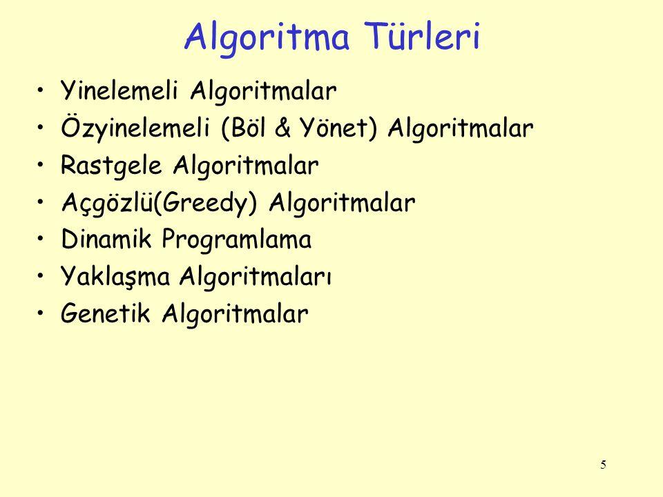 5 Algoritma Türleri Yinelemeli Algoritmalar Özyinelemeli (Böl & Yönet) Algoritmalar Rastgele Algoritmalar Açgözlü(Greedy) Algoritmalar Dinamik Program