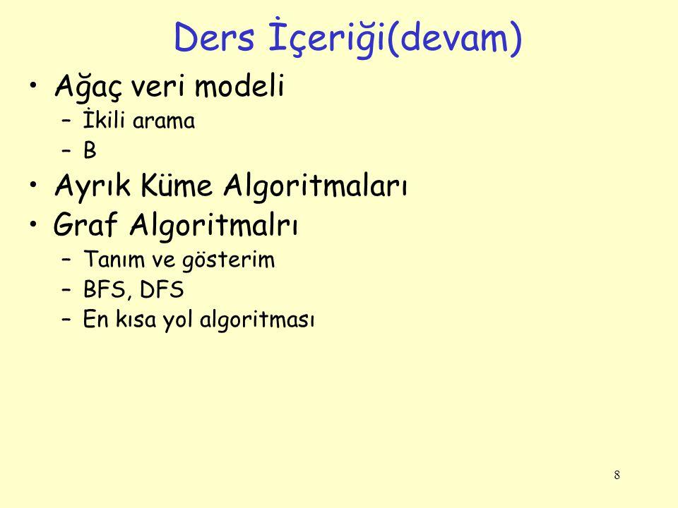 8 Ders İçeriği(devam) Ağaç veri modeli –İkili arama –B Ayrık Küme Algoritmaları Graf Algoritmalrı –Tanım ve gösterim –BFS, DFS –En kısa yol algoritmas