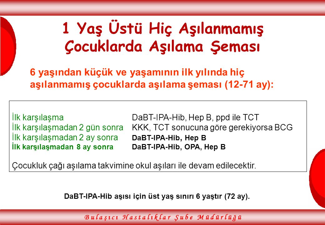 1 Yaş Üstü Hiç Aşılanmamış Çocuklarda Aşılama Şeması İlk karşılaşmaDaBT-IPA-Hib, Hep B, ppd ile TCT İlk karşılaşmadan 2 gün sonraKKK, TCT sonucuna gör