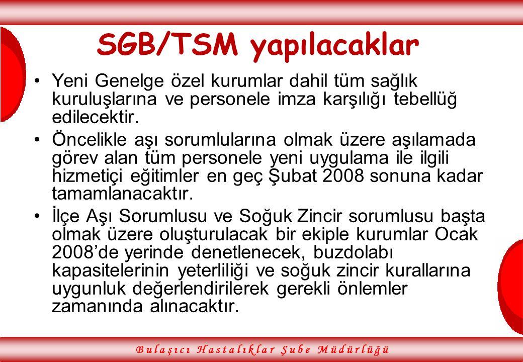 SGB/TSM yapılacaklar Yeni Genelge özel kurumlar dahil tüm sağlık kuruluşlarına ve personele imza karşılığı tebellüğ edilecektir. Öncelikle aşı sorumlu