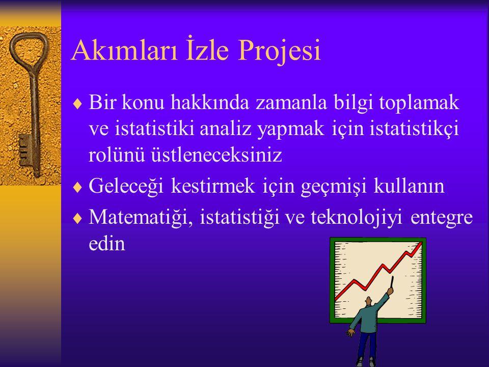 Akımları İzle Projesi  Bir konu hakkında zamanla bilgi toplamak ve istatistiki analiz yapmak için istatistikçi rolünü üstleneceksiniz  Geleceği kestirmek için geçmişi kullanın  Matematiği, istatistiği ve teknolojiyi entegre edin