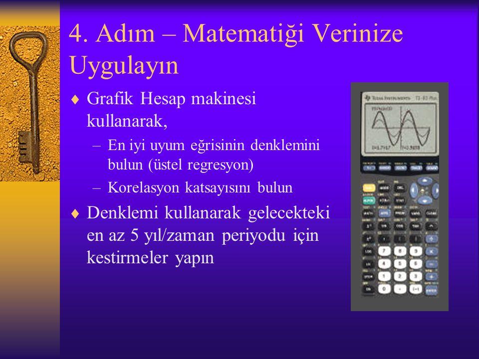 4. Adım – Matematiği Verinize Uygulayın  Grafik Hesap makinesi kullanarak, –En iyi uyum eğrisinin denklemini bulun (üstel regresyon) –Korelasyon kats