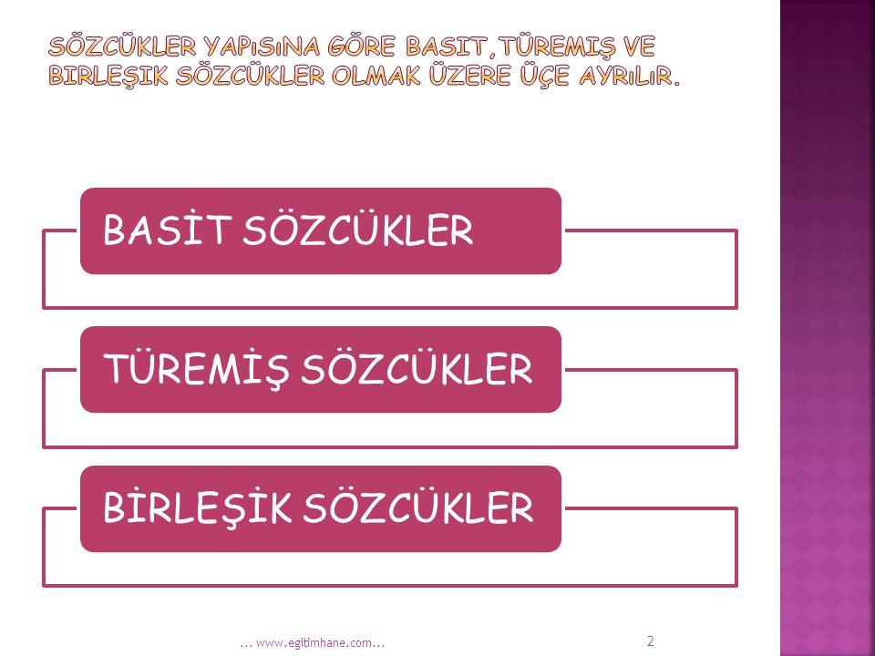 BASİT SÖZCÜKLERTÜREMİŞ SÖZCÜKLERBİRLEŞİK SÖZCÜKLER... www.egitimhane.com... 2