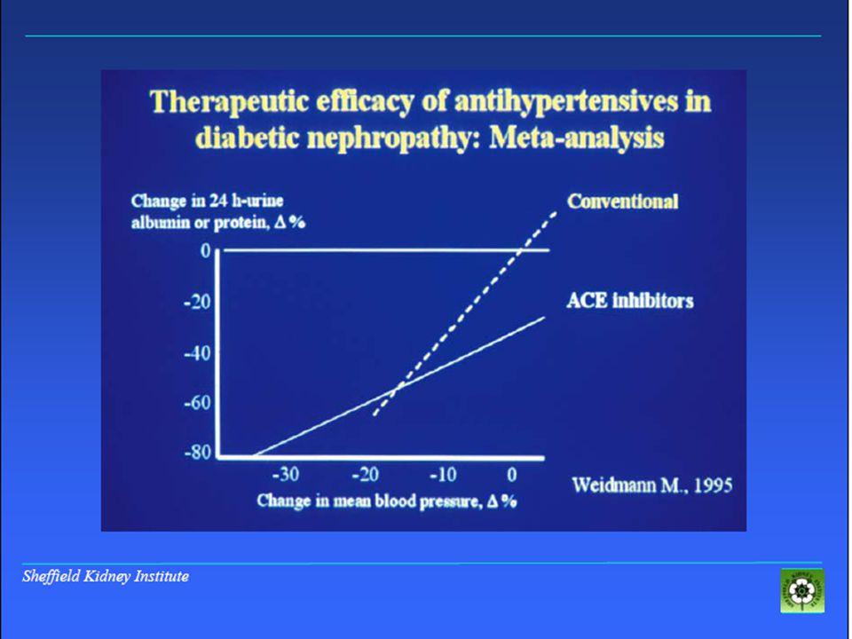 Lipid düzeyi kontrolü  HMG CoA redüktaz inhibitörleri ile diabetik nefropatinin yavaşladığı da ileri sürülmektedir.