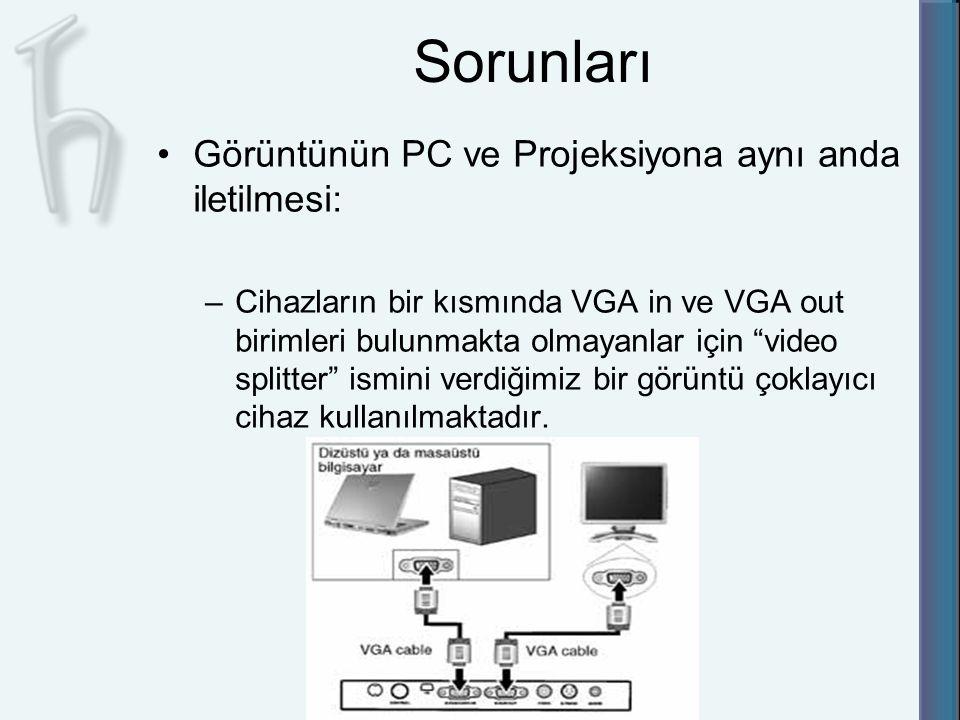 """Sorunları Görüntünün PC ve Projeksiyona aynı anda iletilmesi: –Cihazların bir kısmında VGA in ve VGA out birimleri bulunmakta olmayanlar için """"video s"""