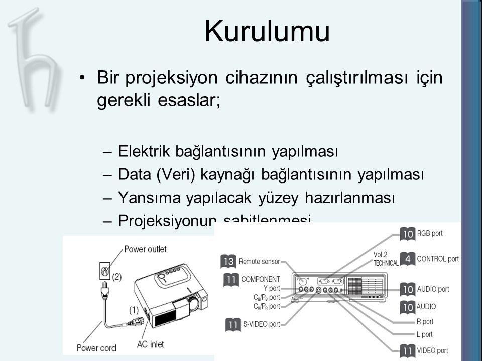 Kurulumu Bir projeksiyon cihazının çalıştırılması için gerekli esaslar; –Elektrik bağlantısının yapılması –Data (Veri) kaynağı bağlantısının yapılması