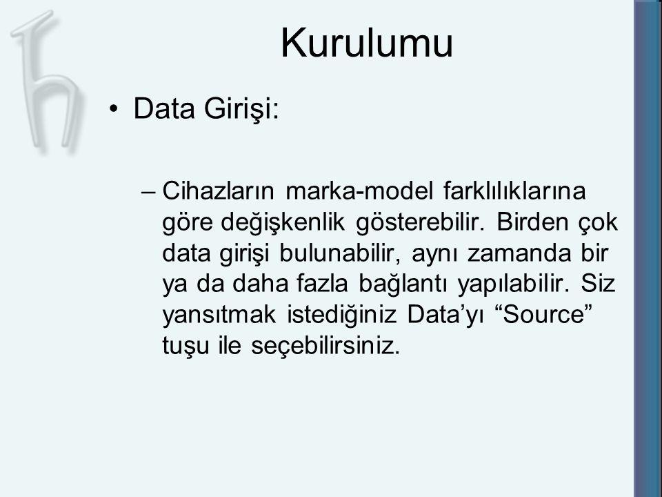 Kurulumu Data Girişi: –Cihazların marka-model farklılıklarına göre değişkenlik gösterebilir. Birden çok data girişi bulunabilir, aynı zamanda bir ya d