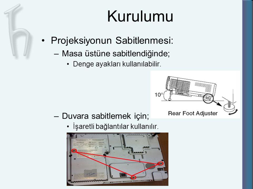Kurulumu Projeksiyonun Sabitlenmesi: –Masa üstüne sabitlendiğinde; Denge ayakları kullanılabilir. –Duvara sabitlemek için; İşaretli bağlantılar kullan