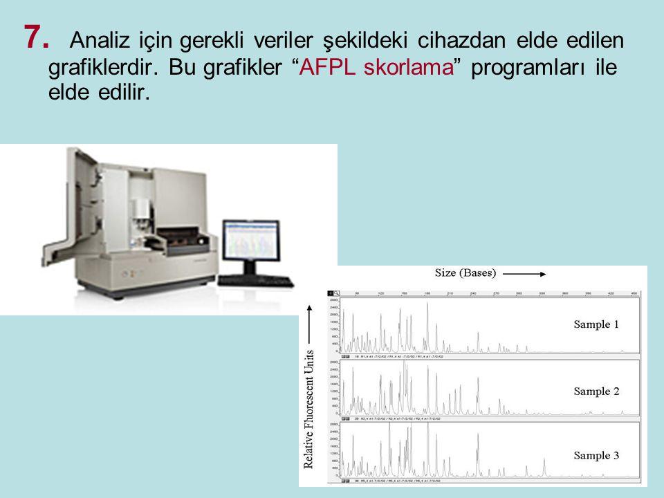 """7. Analiz için gerekli veriler şekildeki cihazdan elde edilen grafiklerdir. Bu grafikler """"AFPL skorlama"""" programları ile elde edilir."""