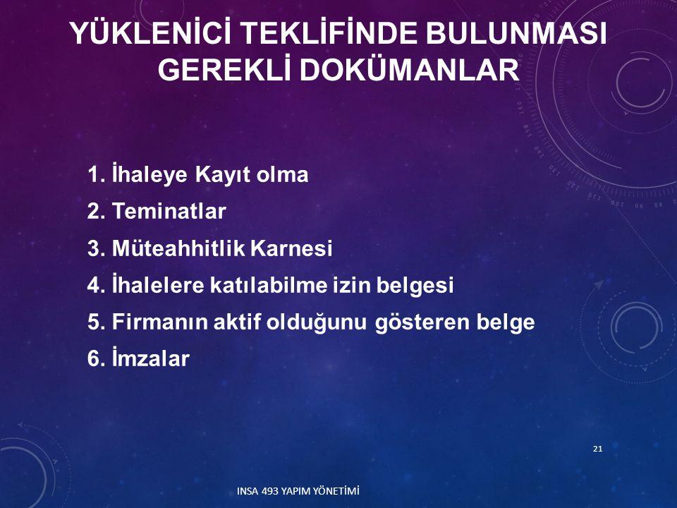 YÜKLENİCİ TEKLİFİNDE BULUNMASI GEREKLİ DOKÜMANLAR 1.