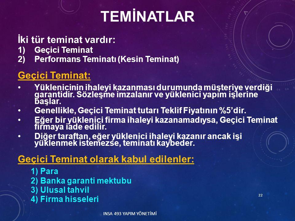 TEMİNATLAR İki tür teminat vardır: 1)Geçici Teminat 2)Performans Teminatı (Kesin Teminat) Geçici Teminat: Yüklenicinin ihaleyi kazanması durumunda müşteriye verdiği garantidir.