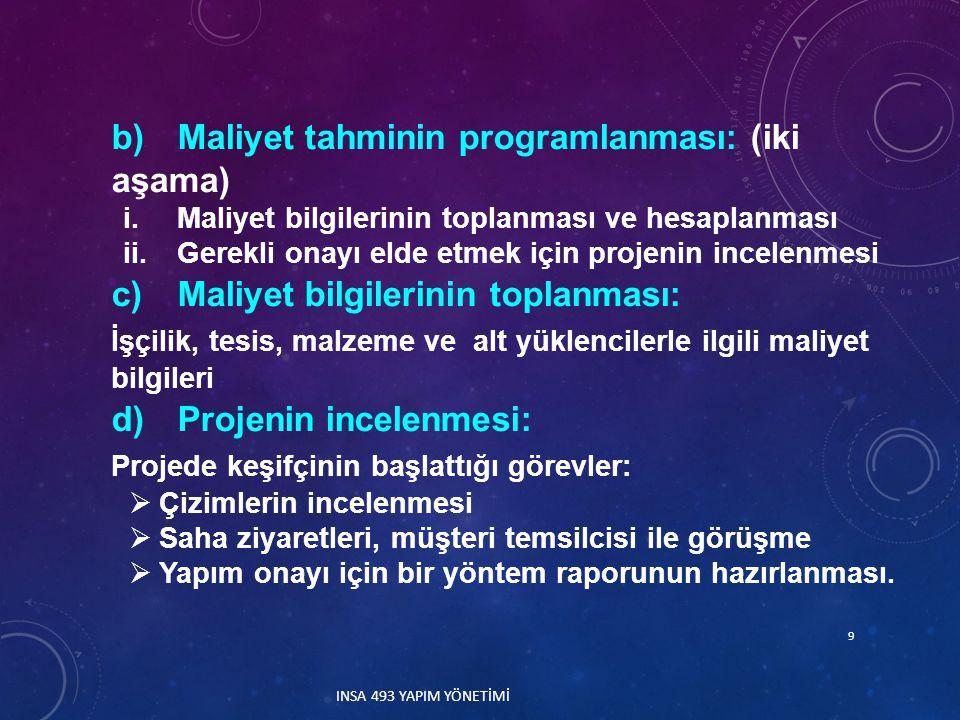 b)Maliyet tahminin programlanması: (iki aşama) i.Maliyet bilgilerinin toplanması ve hesaplanması ii.Gerekli onayı elde etmek için projenin incelenmesi
