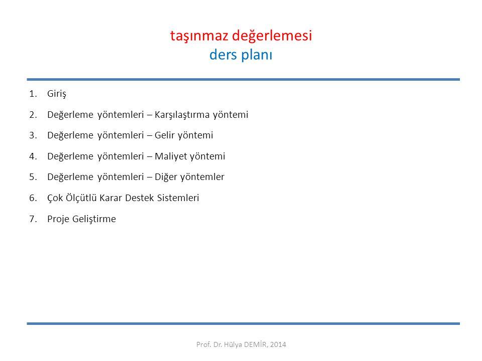 taşınmaz değerlemesi ders planı 1.Giriş 2.Değerleme yöntemleri – Karşılaştırma yöntemi 3.Değerleme yöntemleri – Gelir yöntemi 4.Değerleme yöntemleri –