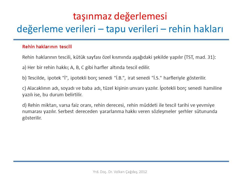 taşınmaz değerlemesi değerleme verileri – tapu verileri – rehin hakları Rehin haklarının tescili Rehin haklarının tescili, kütük sayfası özel kısmında