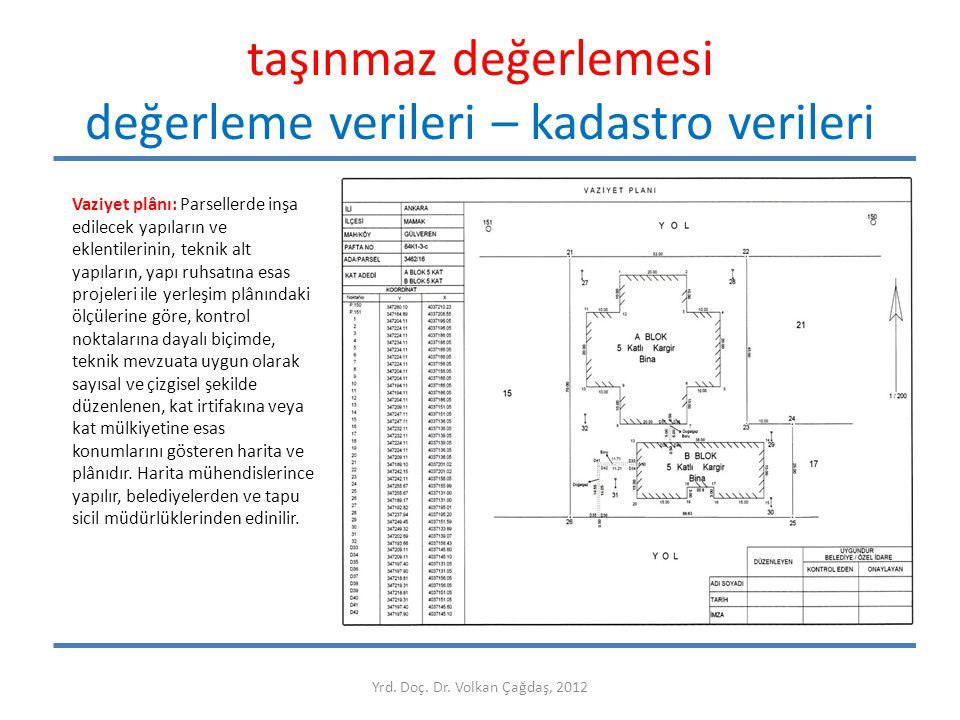 taşınmaz değerlemesi değerleme verileri – kadastro verileri Vaziyet plânı: Parsellerde inşa edilecek yapıların ve eklentilerinin, teknik alt yapıların