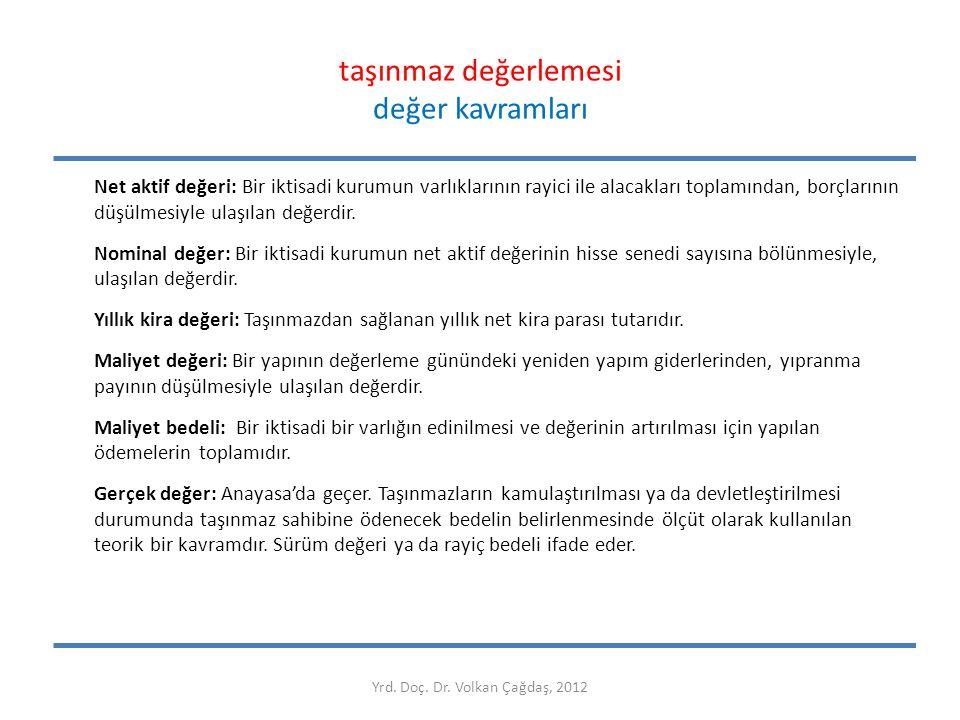 taşınmaz değerlemesi değerleme verileri – tapu verileri – rehin hakları Rehin haklarının tescili Rehin haklarının tescili, kütük sayfası özel kısmında aşağıdaki şekilde yapılır (TST, mad.