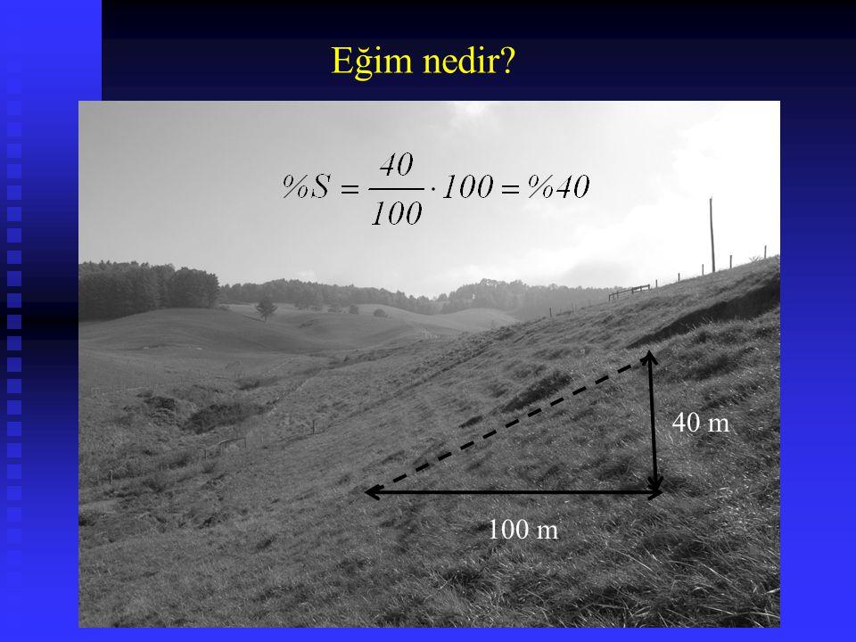 Eğim nedir? 40 m 100 m