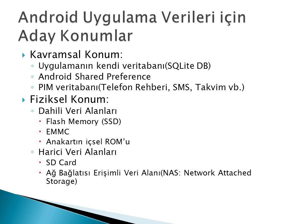  Kavramsal Konum: ◦ Uygulamanın kendi veritabanı(SQLite DB) ◦ Android Shared Preference ◦ PIM veritabanı(Telefon Rehberi, SMS, Takvim vb.)  Fiziksel
