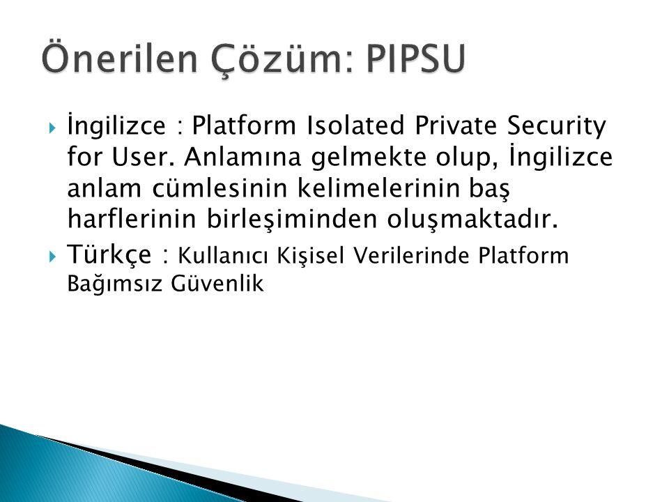  İngilizce : Platform Isolated Private Security for User. Anlamına gelmekte olup, İngilizce anlam cümlesinin kelimelerinin baş harflerinin birleşimin