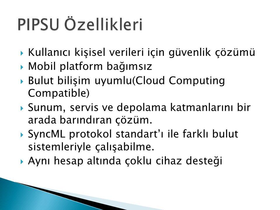  Kullanıcı kişisel verileri için güvenlik çözümü  Mobil platform bağımsız  Bulut bilişim uyumlu(Cloud Computing Compatible)  Sunum, servis ve depo