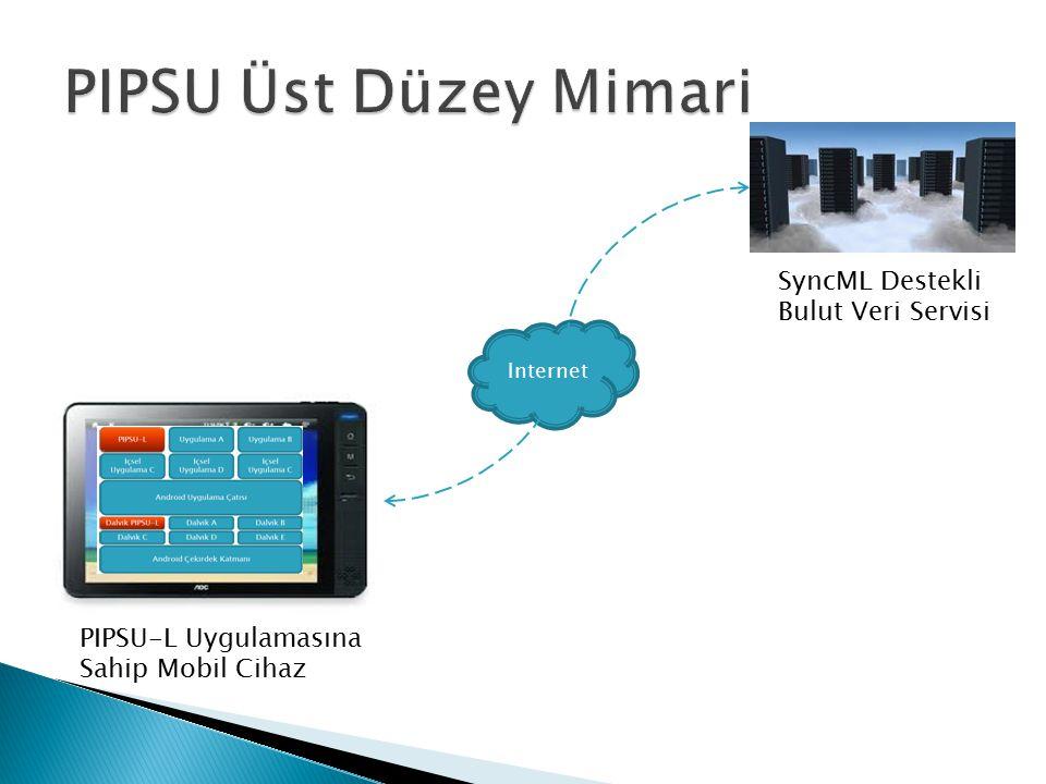Android İşletim Sistemi Internet PIPSU-C PIPSU-L Uygulamasına Sahip Mobil Cihaz SyncML Destekli Bulut Veri Servisi