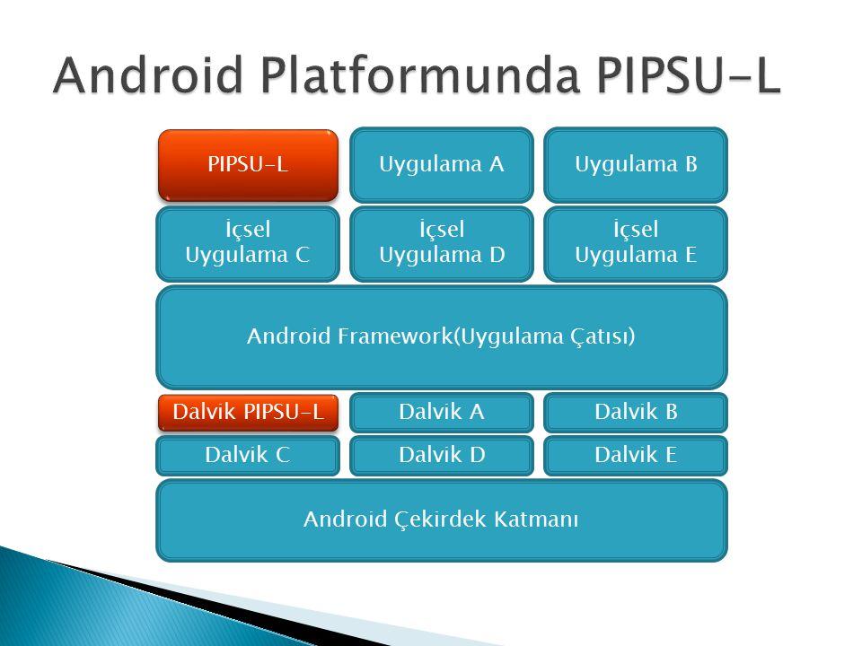 PIPSU-L Uygulama AUygulama B İçsel Uygulama C İçsel Uygulama D İçsel Uygulama E Android Framework(Uygulama Çatısı) Dalvik PIPSU-L Dalvik ADalvik B Dal
