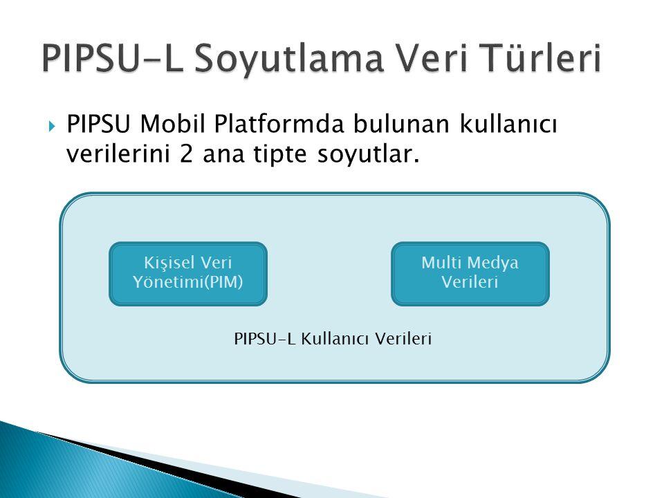  PIPSU Mobil Platformda bulunan kullanıcı verilerini 2 ana tipte soyutlar. Kişisel Veri Yönetimi(PIM) Multi Medya Verileri PIPSU-L Kullanıcı Verileri